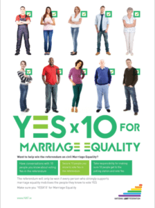 Campagna YES x 10, National LGBT Federation, Irlanda 2015