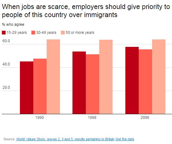 Quando il lavoro scarseggia, i datori dovrebbero dare la priorità alle persone delPaese piuttosto che agli immigrati