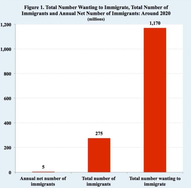 Fonte ripresa da uno studio basato sulla divisione statistica della popolazione delle Nazioni Unite e di Gallup.